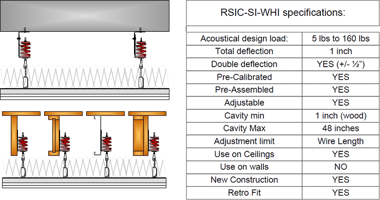 click here for rsic-si-whi installation guide